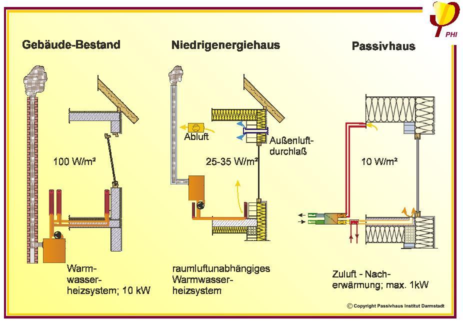 Grafik Energie FAQ