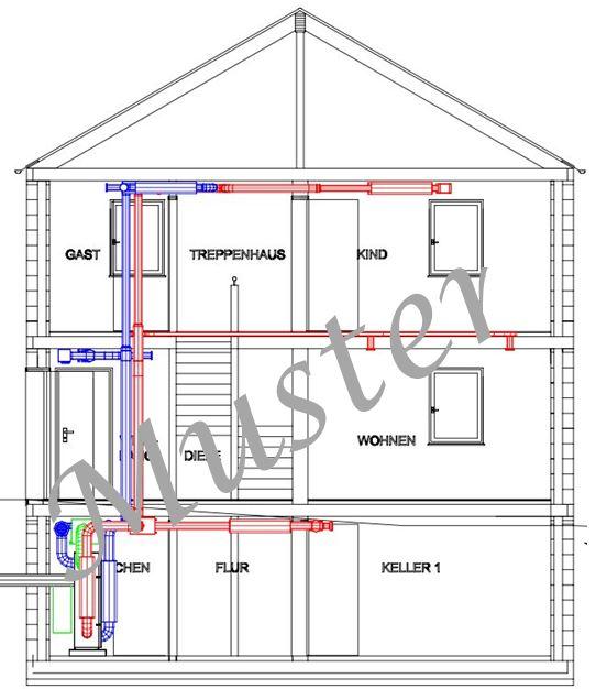 Planungsschema Referenz