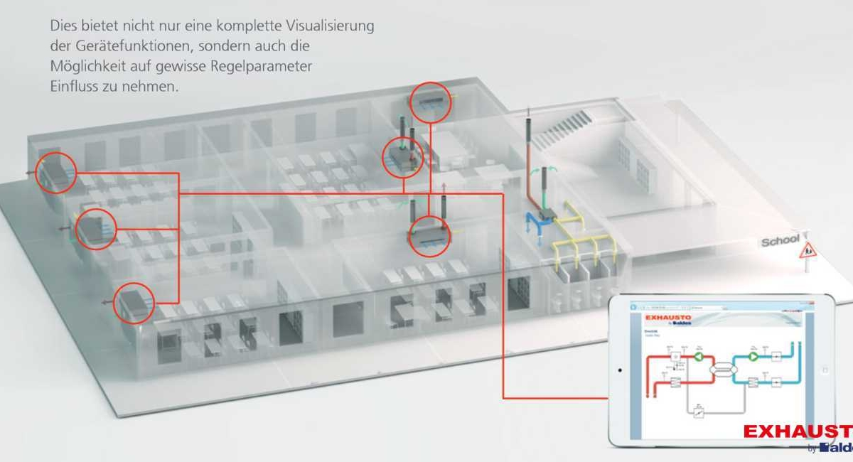 Schullüftung EXHAUSTO by Aldes GmbH