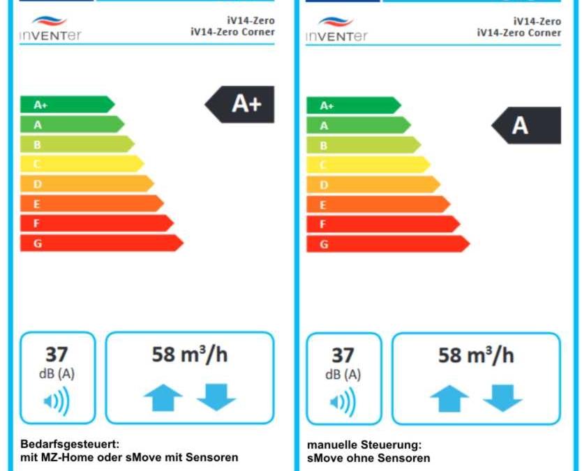 Energielabel iV 14 Zero